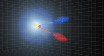 Einstein'ın hayatını araştıran herkes Einstein'ın nobel ödülünü fotoelektrik olayı sayesinde kazandığını duymuştur. Peki nedir bu fotoelektrik olay?
